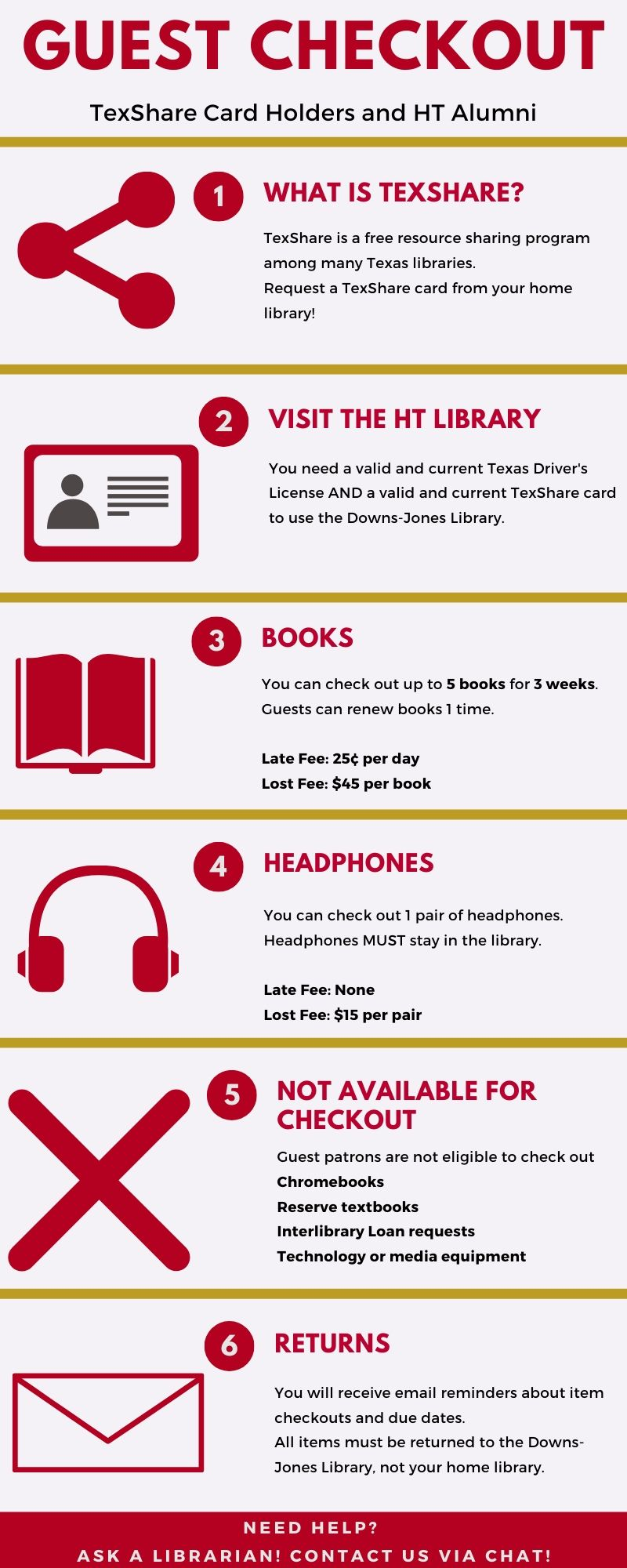 Graphic indicating lending policies for TexShare card holders and HT alumni. Guests may check out up to 5 books for 3 weeks, 1 pair of headphones within the library. Guests cannot check out Chromebooks, reserve textbooks, or technology. Guests may not make Interlibrary Loan requests.