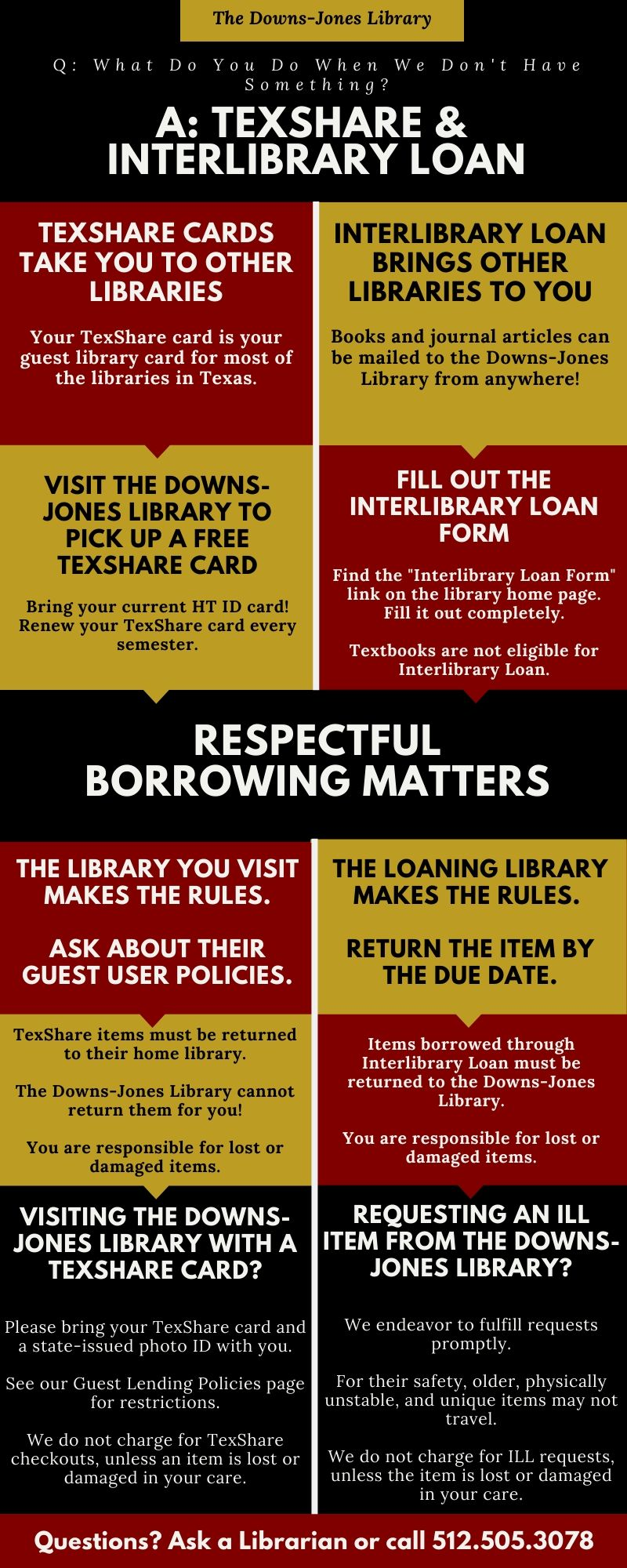 Describes TexShare and Interlibrary Loan procedures. TexShare is a guest library card program that allows you to visit other libraries, but you have to go there yourself and return items to that library. Interlibrary Loan is a program that brings items to you through email or the postal service, but another library has to be willing to loan them and you have to wait for items to arrive. Both programs are free if no items are damaged, lost, or returned late.